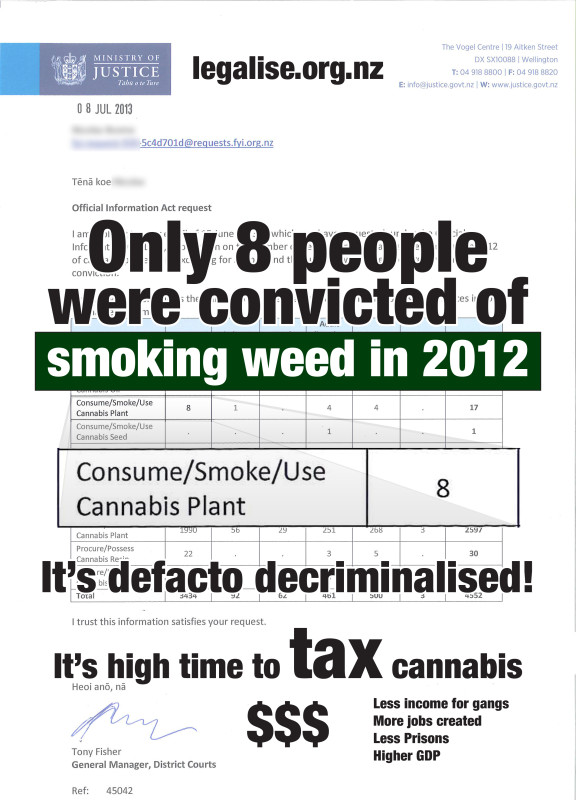 Only 8 people were convicted of smoking cannabis in 2012